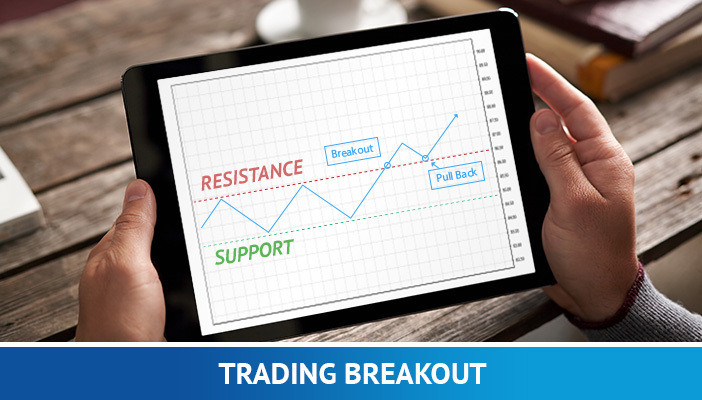 trading level breakout, support dan resistance