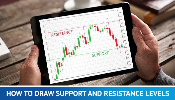 level support dan resistance